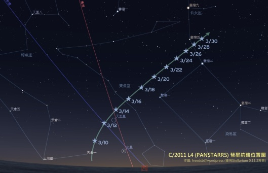 C/2011 L4 彗星位置圖