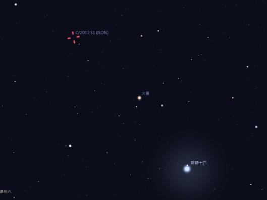 Stellarium模擬10/14的艾桑彗星、火星、軒轅十四位置圖。